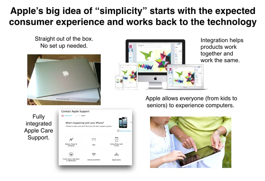 apples innovation strategy essay How apple's outsourcing strategy sign up for cio struck up a relationship with google android and worked hard to boost their design and innovation.