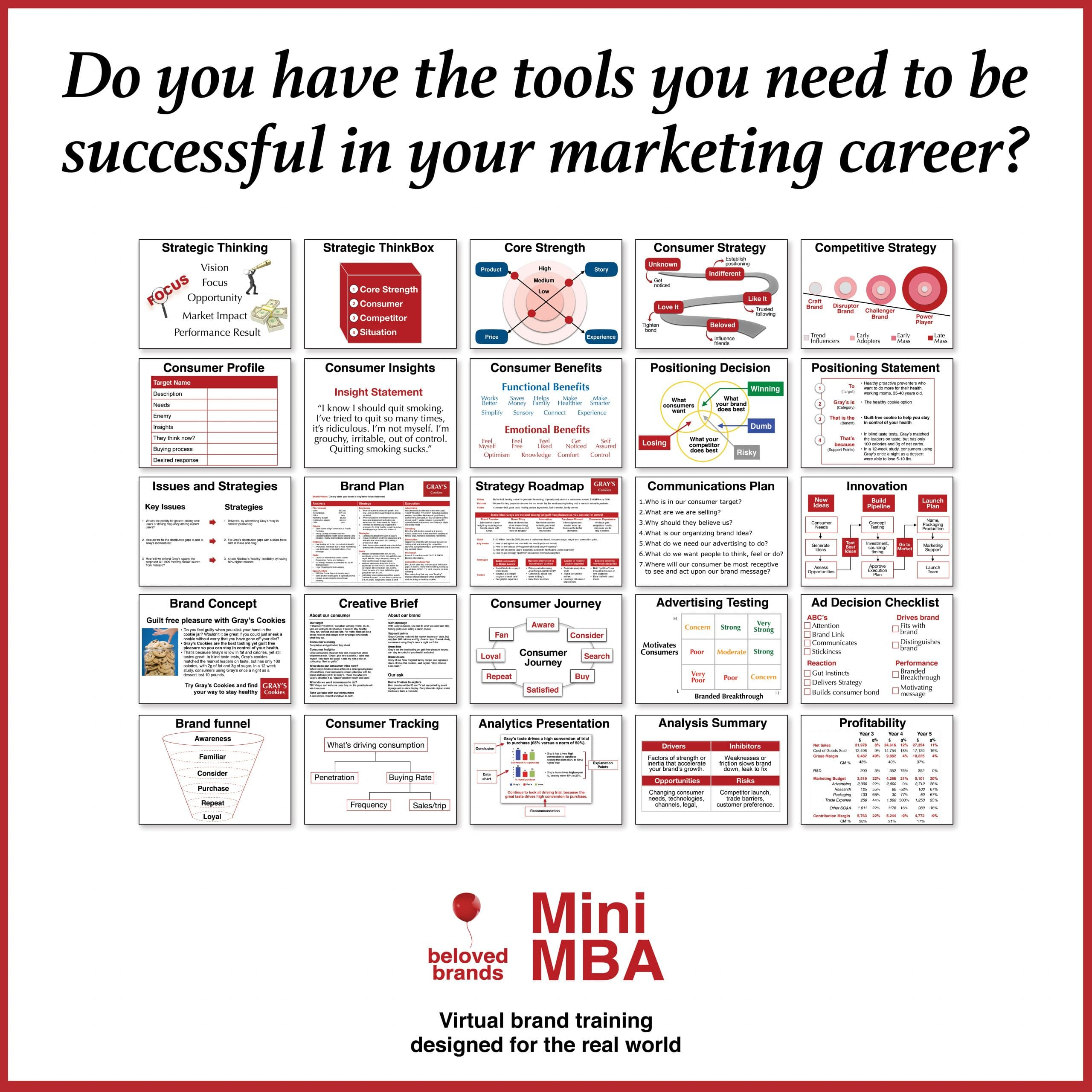 all our tools mini mba